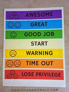 And Doug Behavior Chart Making Choices Easy With A Free Printable Behavior Chart