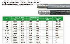 Flexible Conduit Size Chart Pvc Liquid Tight Flexible Conduit Pipe Buy Emt Flexible