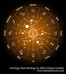In Depth Horoscope Chart Astrology Chart Readings The Sedona Intensive