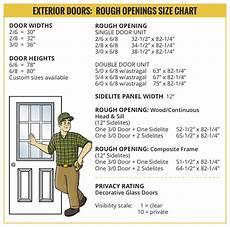Exterior Door Sizes Chart Exterior Door Rough Openings Builders Surplus