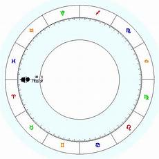 Birth Chart Free Best Get Your Free Birth Chart Best Choice Free Birth Chart