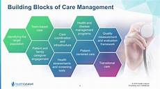 What Is Healthcare Management Care Management Critical Component Of Effective