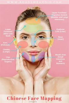 Chinese Acne Face Chart Chinese Face Mapping What Your Acne Is Trying To Tell You