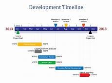 Timeline Excel 14 Event Timeline Templates Word Excel Amp Pdf Templates