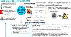 Is Baeumler A Certified Designer What Is A Certified Design And Why Would You Need One