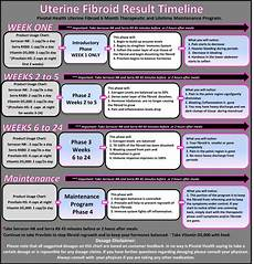 Uterine Fibroid Size Chart Pivotal Health Products Uterine Fibroid Landing Page