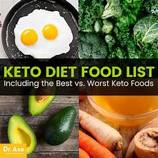 ketogenic diet food list including best vs worst keto