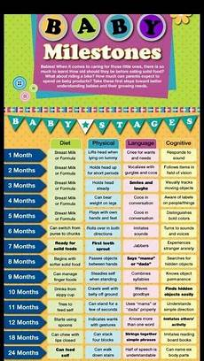 12 Month Old Milestones Chart Milestones Through The First 12 Months By Month There Are