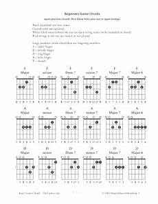 Printable Guitar Chords Chart Pdf Guitar Chords Chart Pdf Fill Online Printable Fillable