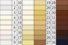 The Color Of Chart File Felix Von Luschan Skin Color Chart Svg Wikimedia