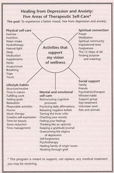 A Five Part Holistic Self Care Program