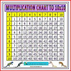 Multiplication Chart Up To 10 Blank Multiplication Chart Up To 10x10