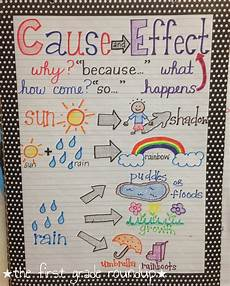 Cause And Effect Chart Iheartliteracy Anchor Charts Cause And Effect