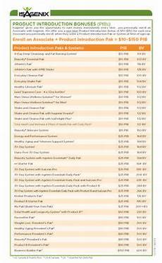 Isagenix Product Age Chart 1000 Images About Isagenix On Pinterest Health Cleanse