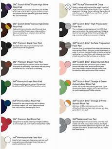 Burnishing Pad Color Chart 3m Floor Pads Color Chart Taraba Home Review