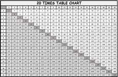 5 Free Printable Multiplication Table 1 To 20 Chart In