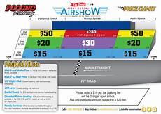 Pocono 400 Seating Chart Air Show Venue Maps Pocono Raceway Pocono 400 Gander