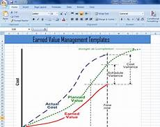 Evm Spreadsheet Earned Value Management Templates In Excel Xls Project