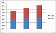 Charts And Graphs Microsoft Excel 2010 Office Excel 2010 Charts And Graphs