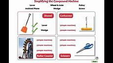 Compound Machines Cc7555 Simple Machines Simplifying The Compound Machine