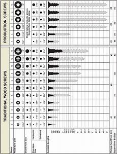 Screw Thread Dimensions Chart Printable Screw Sizes Charts Pictures To Pin On Pinterest