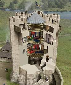 Castle Keep Design A Cutaway Reconstruction Drawing Of The Keep In About 1180