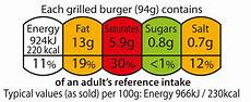 Food Packaging Traffic Light System Food Labelling What You Need To Know Health Bupa Uk