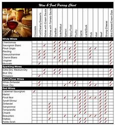 Printable Wine Pairing Chart Wine And Food Pairings Dressed To A T