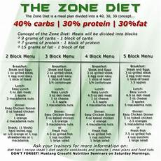 Zone Diet Food Block Chart Zone Diet Your 40 30 30 Might Be Different And That S Ok