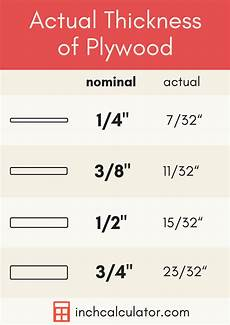 Particle Board Thickness Chart Actual Plywood Thickness And Size Inch Calculator