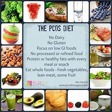 the pcos diet simplified to for those with pcos