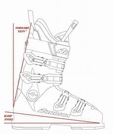Ski Boot Flex Weight Chart Ski Boot Fitting Flex Width Liners Hike Modes Amp Shell