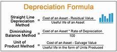 Three Methods Of Depreciation Depreciation Formula Calculate Depreciation Expense