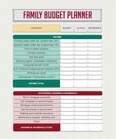 Family Budget Templates Free 9 Sample Budget Planner Templates In Pdf Excel