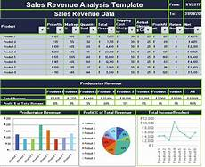 Financial Analysis Example Excel Top 11 Financial Analysis Templates In Excel By