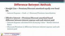 Bond Interest Expense Calculator Accounting Bond Interest Expense Effective Interest