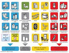 Nyc Recycling Chart Printable Recycling Charts Gfl