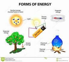 Kinetic Energy Light Forms Of Energy Stock Vector Illustration Of Light