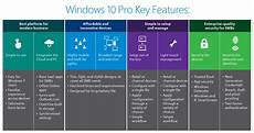 Window 10 Features Windows 10 Features Ebuyer Blog