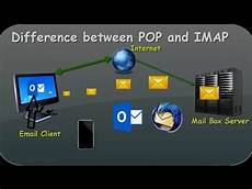 Imap Vs Pop Difference Between Imap And Pop3 Youtube