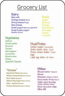 Normal Grocery List Great Tips For Healthy And Inexpensive Grocery Shopping By
