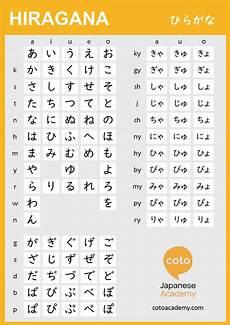 Hiragana Practice Chart Printable Learning Hiragana Hiragana Chart Practice Sheets Apps