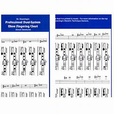 Professional Oboe Dual System Chart