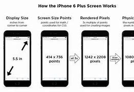 Image result for iPhone 6s Size in Inches
