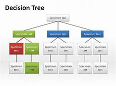 Making A Decision Tree Decision Tree Templates Word Templates Docs