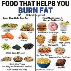 pin on habits to lose weight tips