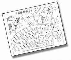 Orchestra Seating Chart Worksheet Families Of The Orchestra Printables And Activities