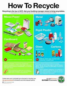 Nyc Recycling Chart New York City 311 On Twitter Quot Do You Know The Recycling