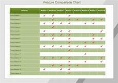 Comparison Matrix Template Feature Comparison Chart Templates And Maker