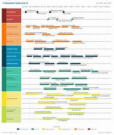 Program Roadmap Template Custom Roadmap Software Roadmap Infographic Roadmap